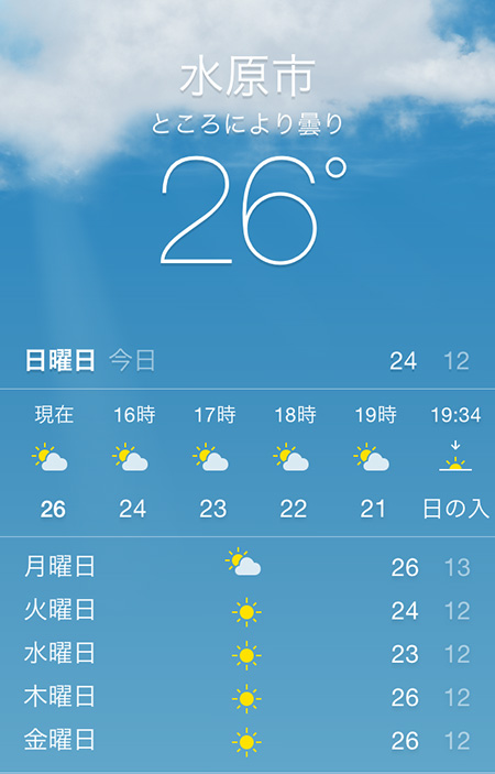 150517_weather.jpg