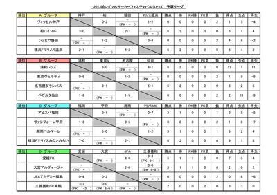 1日目結果(リーグ).jpg
