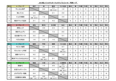 2日目結果(リーグ).jpg