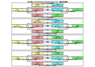 2日目結果(順位決定トーナメント).jpg