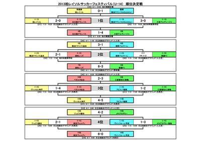 結果(順位トーナメント).jpg