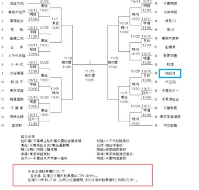 2015選手権.png