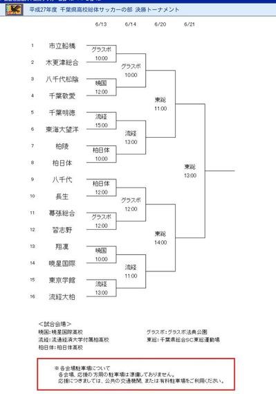 決勝トーナメント総体.JPG
